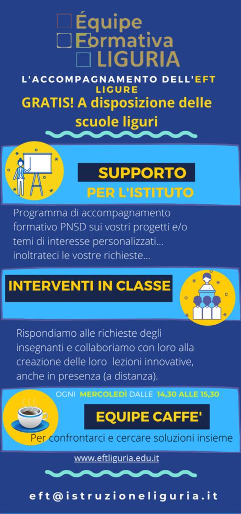 Équipe Formativa Liguria L'accompagnamento dell'EFT ligure Gratis a disposizione delle scuole liguri  SUPPORTO PER L'ISTITUTO Programma di accompagnamento formativo PNSD sui vostri progetti e/o temmi di interesse personalizzati... Inoltrateci le vosre richieste...  INTERVENTI IN CLASSE Rispondiamo alle richieste degli insegnanti e collaboriamo con loro alla creazione delle loro lezioni innvative, anche in presenza (a distanza).  OGNI MERCOLEDÌ DALLE 14,30 ALLE 15,30 ÉQUIPE CAFFÈ PER CONFRONTARCI E CERCARE SOLUZIONI INSIEME  www.eftliguria.edu.it eft@istruzioneliguria.it